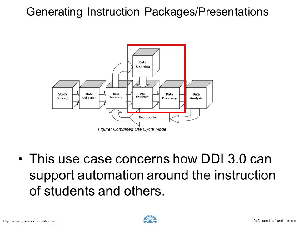 info@opendatafoundation.org http://www.opendatafoundation.org Generating Instruction Packages/Presentations This use case concerns how DDI 3.0 can sup