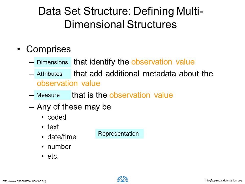 info@opendatafoundation.org http://www.opendatafoundation.org Data Set Structure: Defining Multi- Dimensional Structures Comprises – –Concepts that id