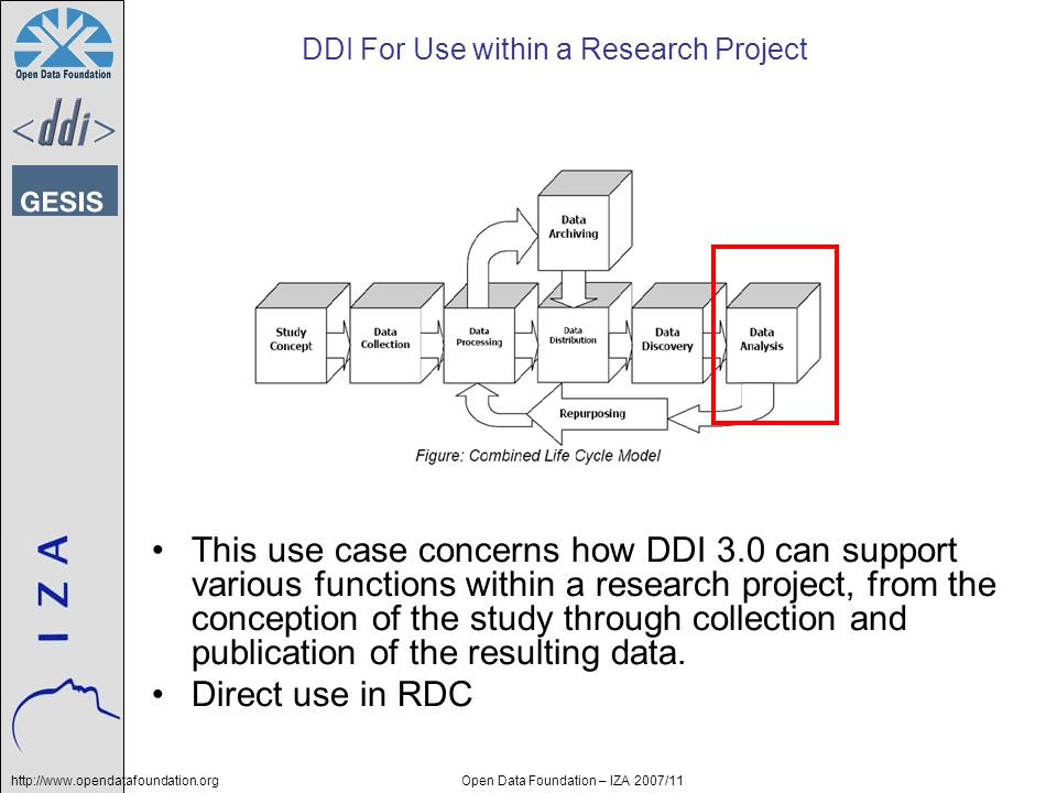 http://www.opendatafoundation.orgOpen Data Foundation – IZA 2007/11 DDI For Use within a Research Project This use case concerns how DDI 3.0 can support various functions within a research project, from the conception of the study through collection and publication of the resulting data.