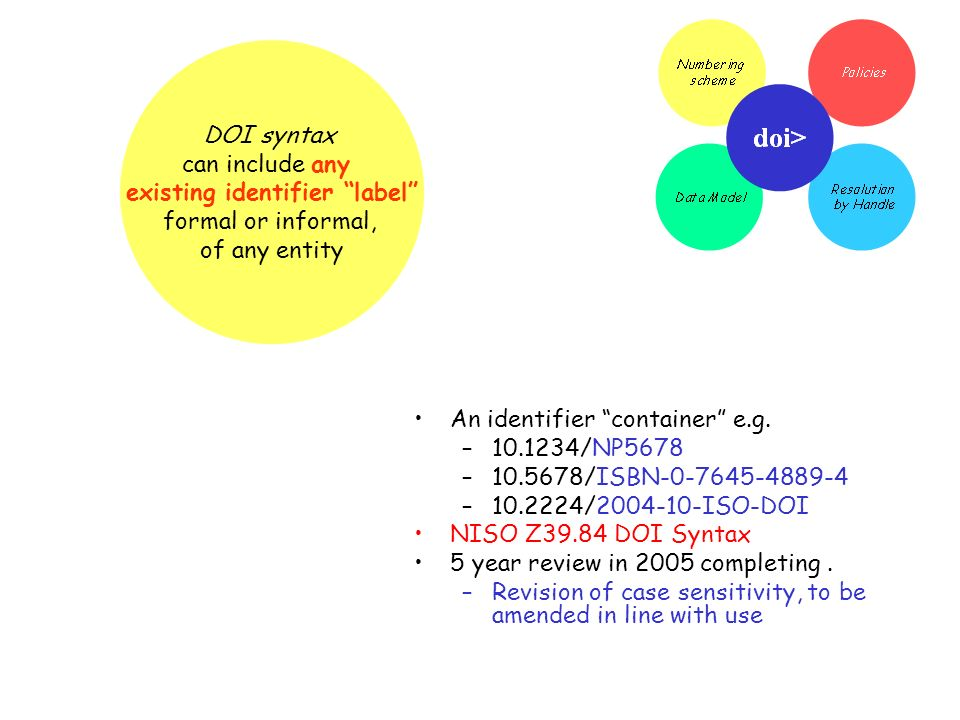 DOI syntax can include any existing identifier label formal or informal, of any entity An identifier container e.g. –10.1234/NP5678 –10.5678/ISBN-0-76