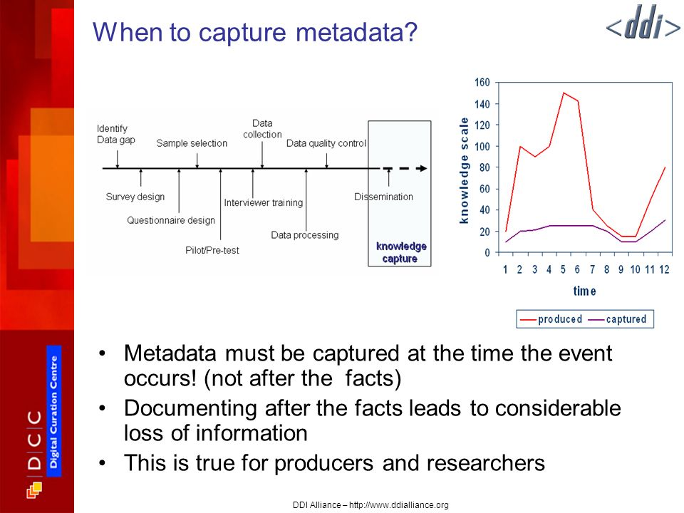 DDI Alliance – http://www.ddialliance.org When to capture metadata? Metadata must be captured at the time the event occurs! (not after the facts) Docu