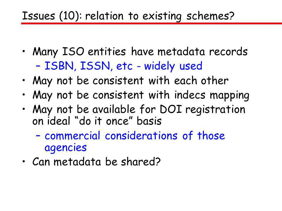 Many ISO entities have metadata records –ISBN, ISSN, etc - widely used May not be consistent with each other May not be consistent with indecs mapping