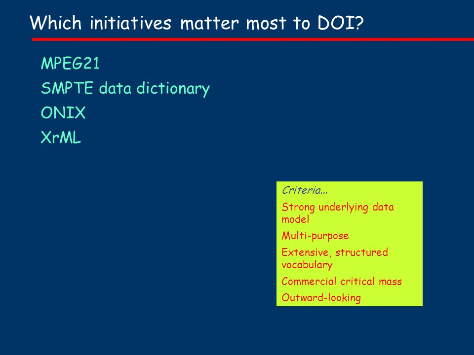 Which initiatives matter most to DOI.MPEG21 SMPTE data dictionary ONIX XrML Criteria...
