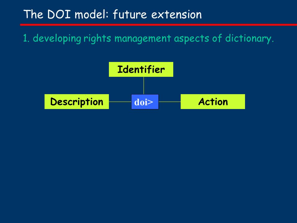 The DOI model: future extension Identifier DescriptionAction doi> 1.