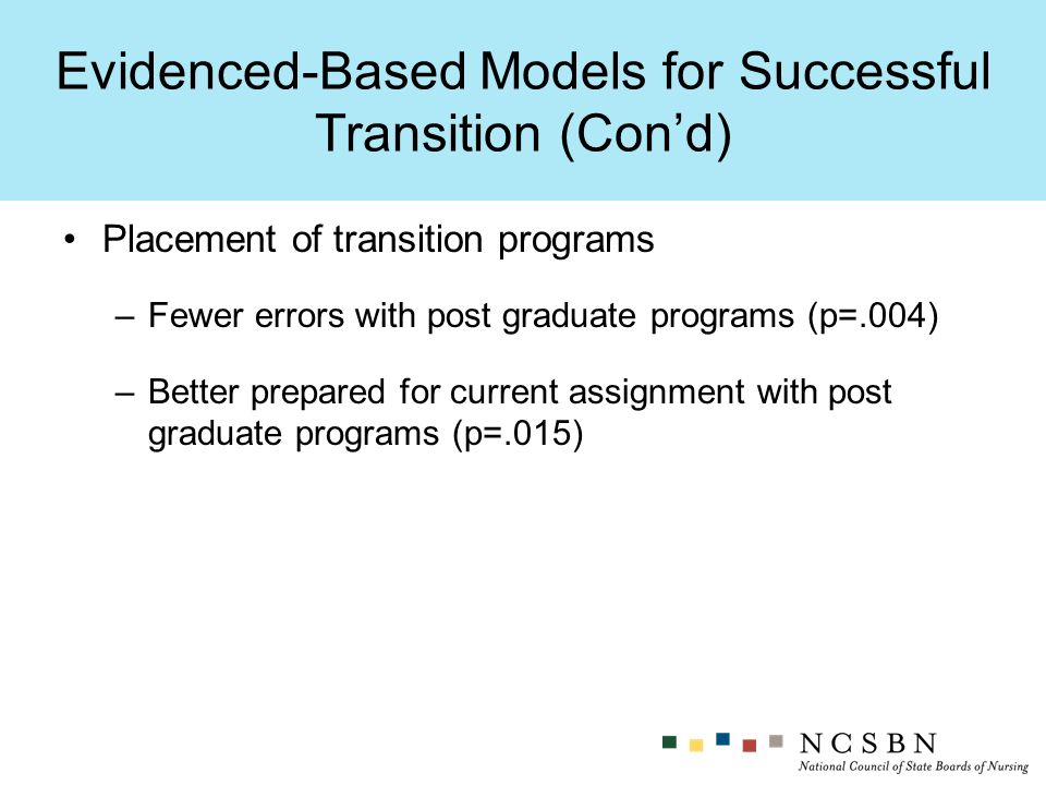 Evidenced-Based Models for Successful Transition (Cond) Placement of transition programs –Fewer errors with post graduate programs (p=.004) –Better prepared for current assignment with post graduate programs (p=.015)