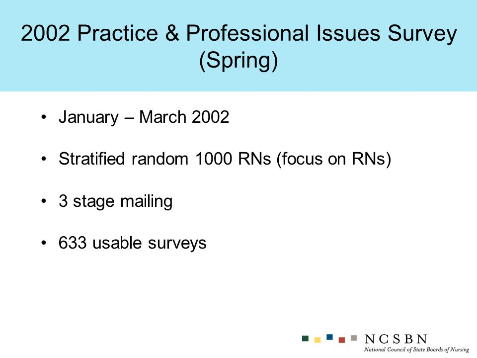 January – March 2002 Stratified random 1000 RNs (focus on RNs) 3 stage mailing 633 usable surveys 2002 Practice & Professional Issues Survey (Spring)