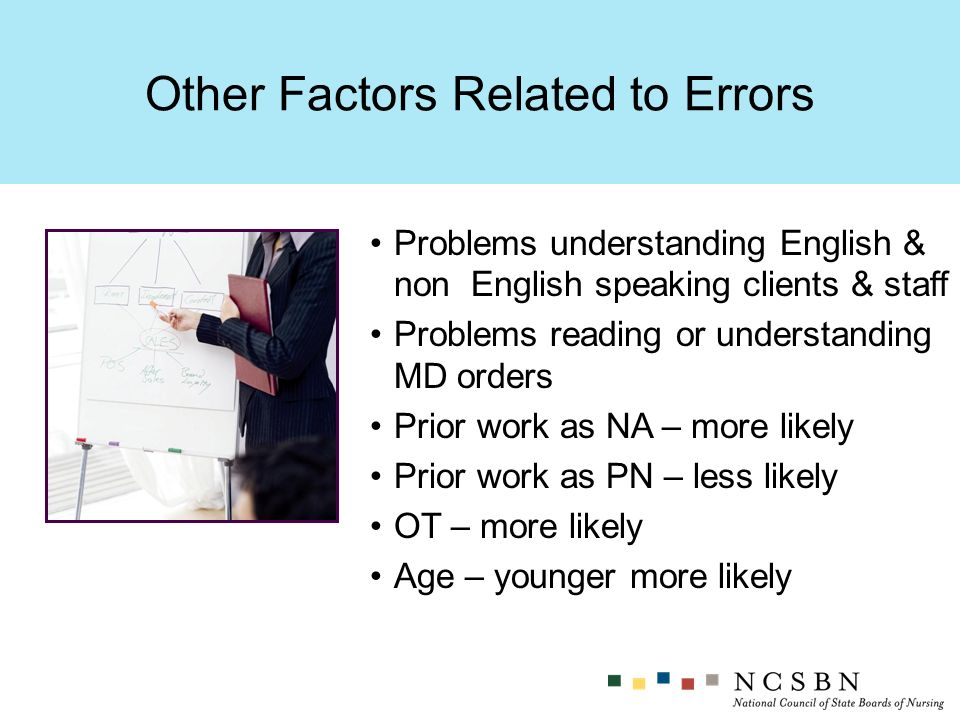 Problems understanding English & non English speaking clients & staff Problems reading or understanding MD orders Prior work as NA – more likely Prior work as PN – less likely OT – more likely Age – younger more likely Other Factors Related to Errors
