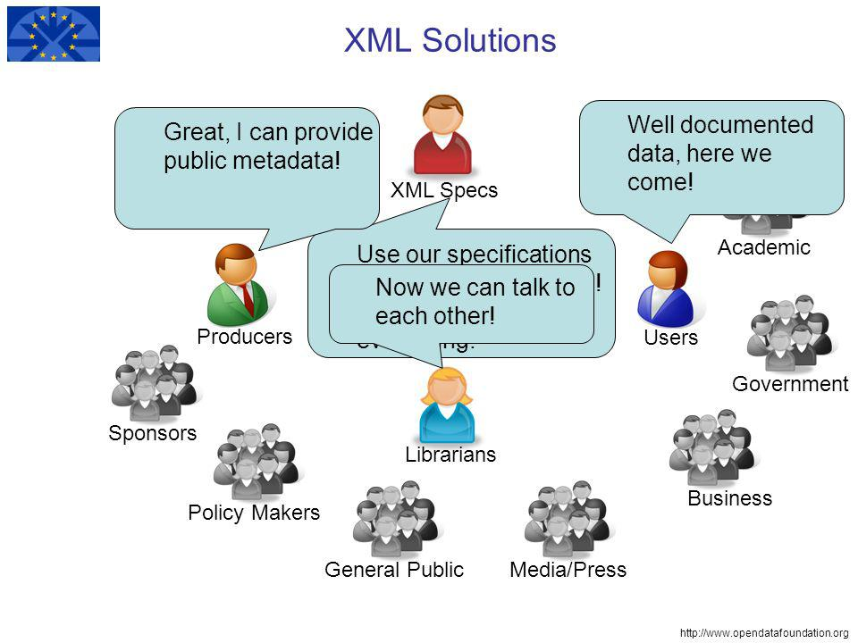 http://www.opendatafoundation.org XML Solutions Producers Librarians Users General Public Policy Makers Media/PressAcademicBusinessGovernment Sponsors XML Specs Use our specifications and your will be happy.