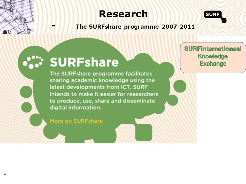 SHARE text + data text 2007-2011 2003-2006 text + data DARE text Scholarly Communication and Research Cycle
