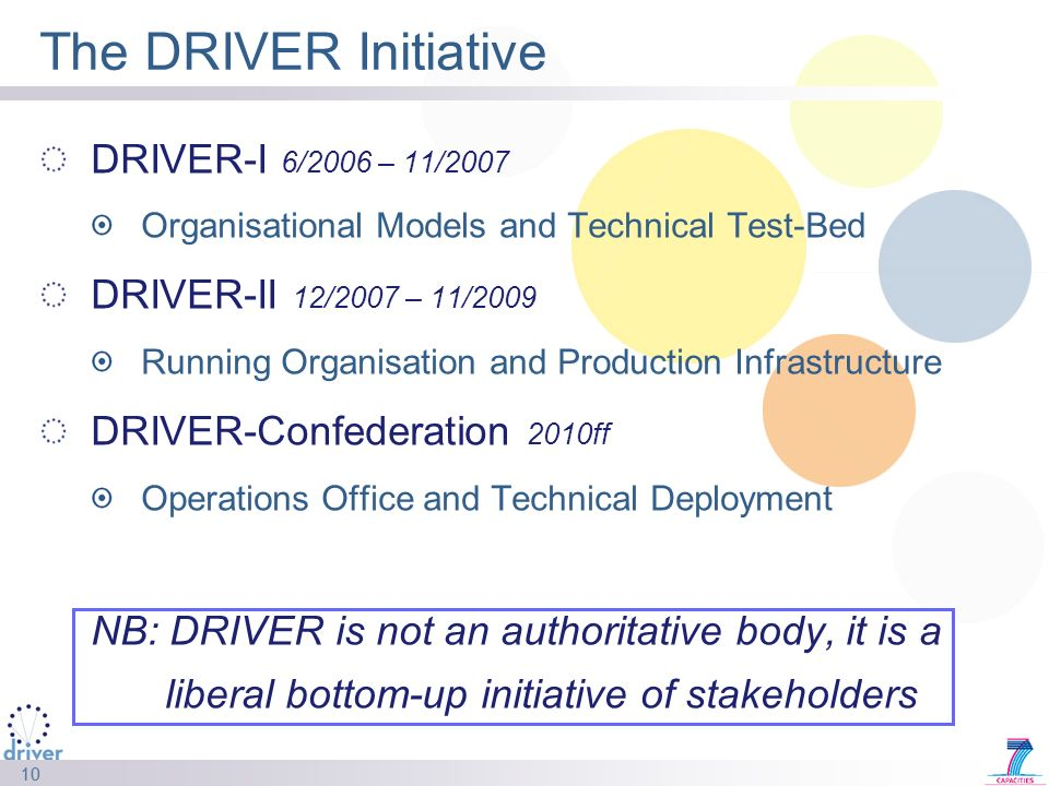 10 The DRIVER Initiative DRIVER-I 6/2006 – 11/2007 Organisational Models and Technical Test-Bed DRIVER-II 12/2007 – 11/2009 Running Organisation and Production Infrastructure DRIVER-Confederation 2010ff Operations Office and Technical Deployment NB: DRIVER is not an authoritative body, it is a liberal bottom-up initiative of stakeholders