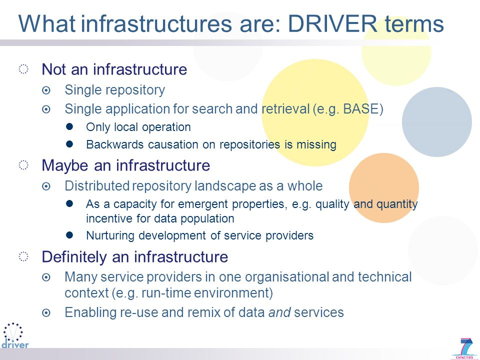 What infrastructures are: DRIVER terms Not an infrastructure Single repository Single application for search and retrieval (e.g.