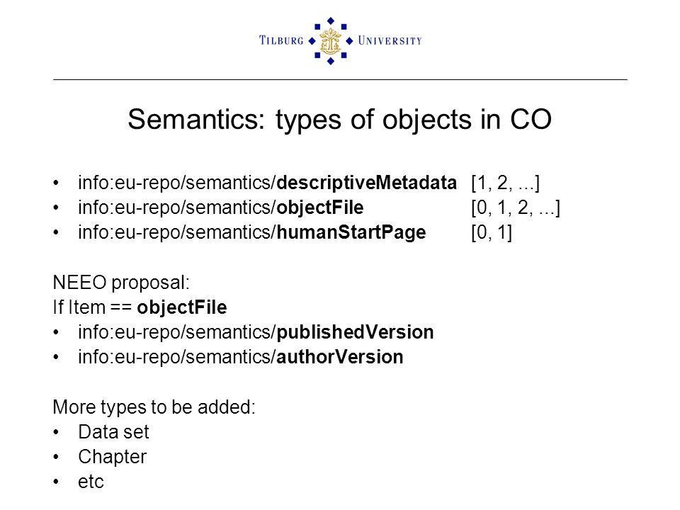 Enhancing publication with data set CO MetadataObject file Titel Auteur(s) Metadata DDI Object file What belongs to what.