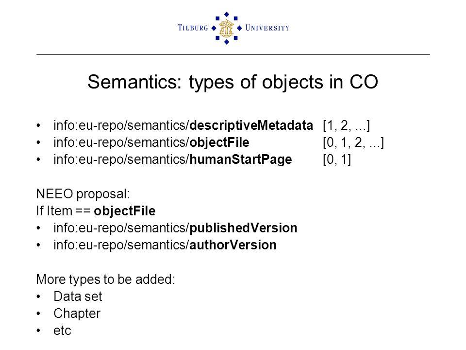 Enhanced Publication as an ORE Aggregation