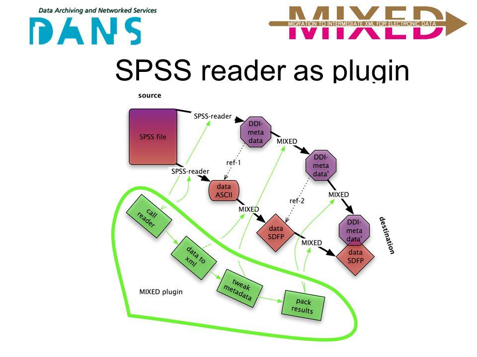 SPSS reader as plugin
