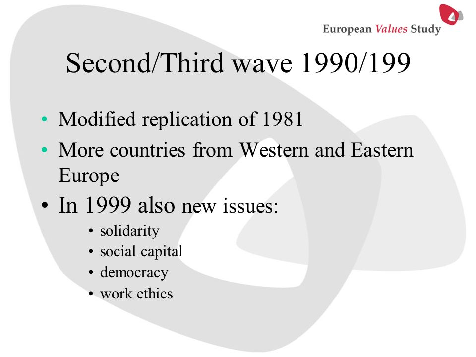 Second/Third wave 1990/199 Modified replication of 1981 More countries from Western and Eastern Europe In 1999 also new issues: solidarity social capi