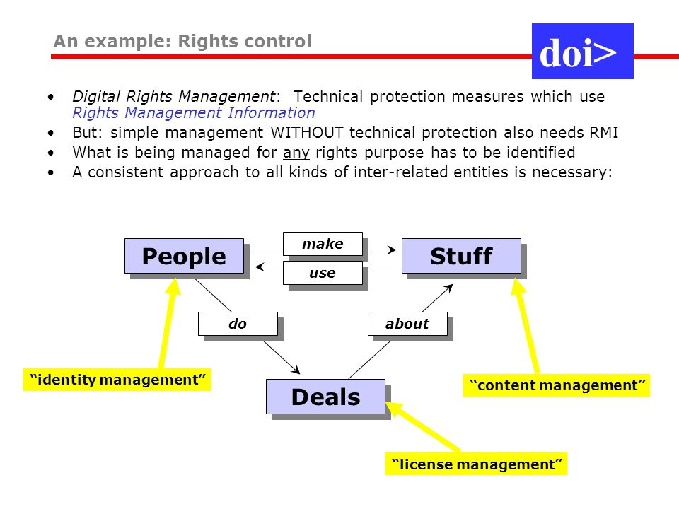 Digital Rights Management: Technical protection measures which use Rights Management Information But: simple management WITHOUT technical protection also needs RMI What is being managed for any rights purpose has to be identified A consistent approach to all kinds of inter-related entities is necessary: An example: Rights control People make Stuff use Deals about do identity management content management license management doi>