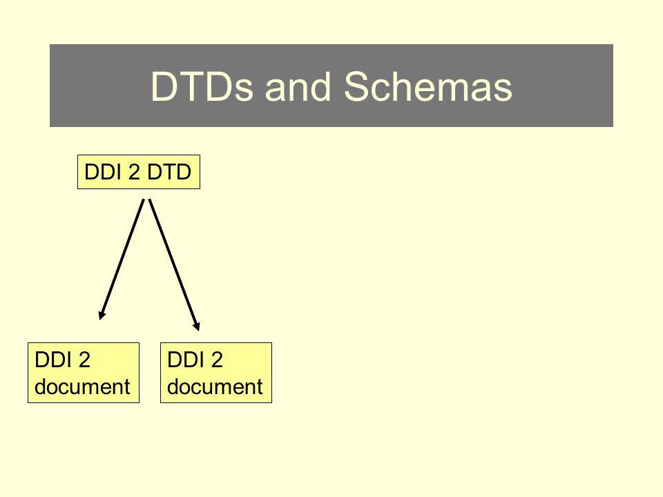 DTDs and Schemas DDI 2 document DDI 2 DTD DDI 2 document