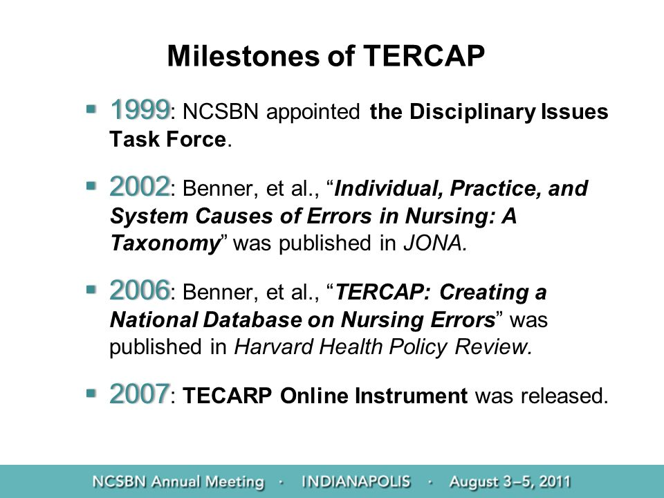 Milestones of TERCAP 1999 1999 : NCSBN appointed the Disciplinary Issues Task Force. 2002 2002 : Benner, et al., Individual, Practice, and System Caus