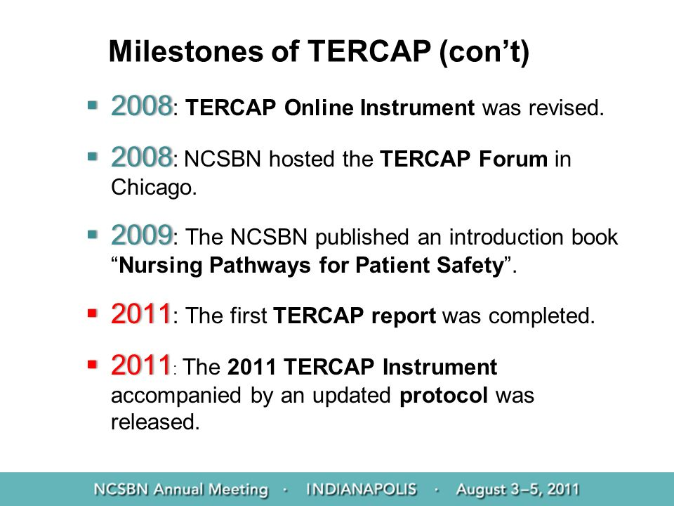Milestones of TERCAP (cont) 2008 2008 : TERCAP Online Instrument was revised. 2008 2008 : NCSBN hosted the TERCAP Forum in Chicago. 2009 2009 : The NC