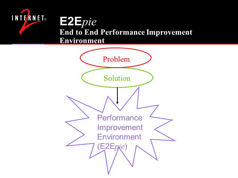 E2E pie End to End Performance Improvement Environment Solution Problem Performance Improvement Environment (E2E pie )