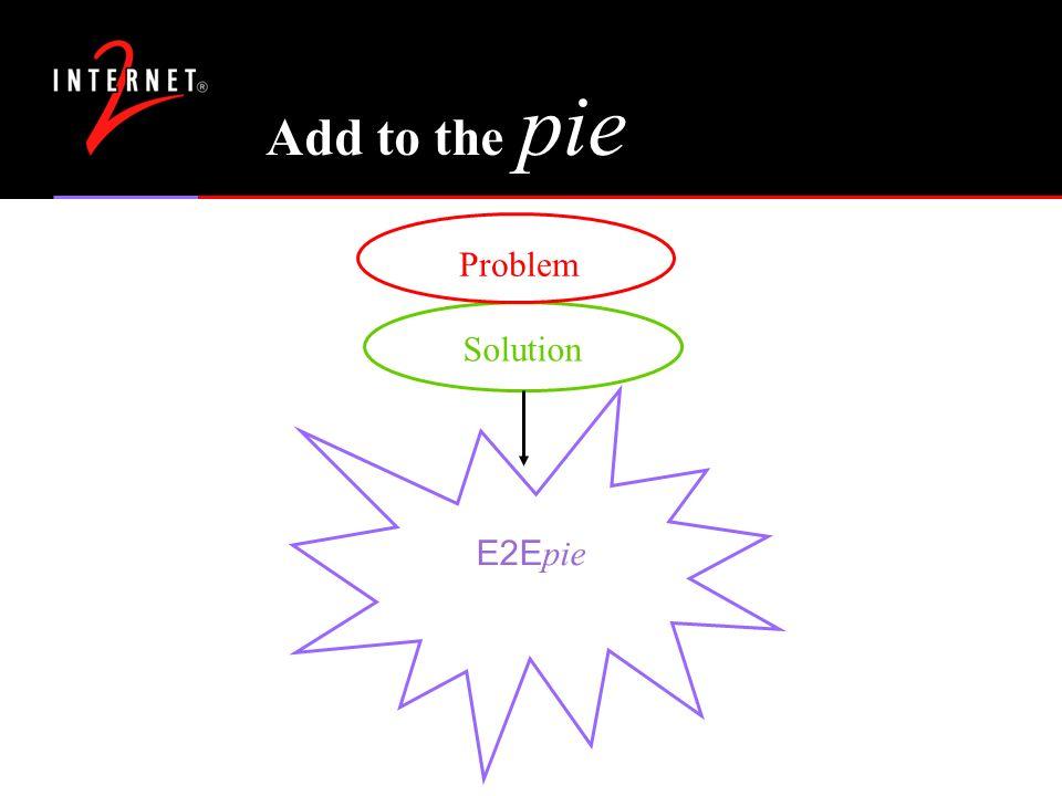 Add to the pie Solution Problem E2E pie