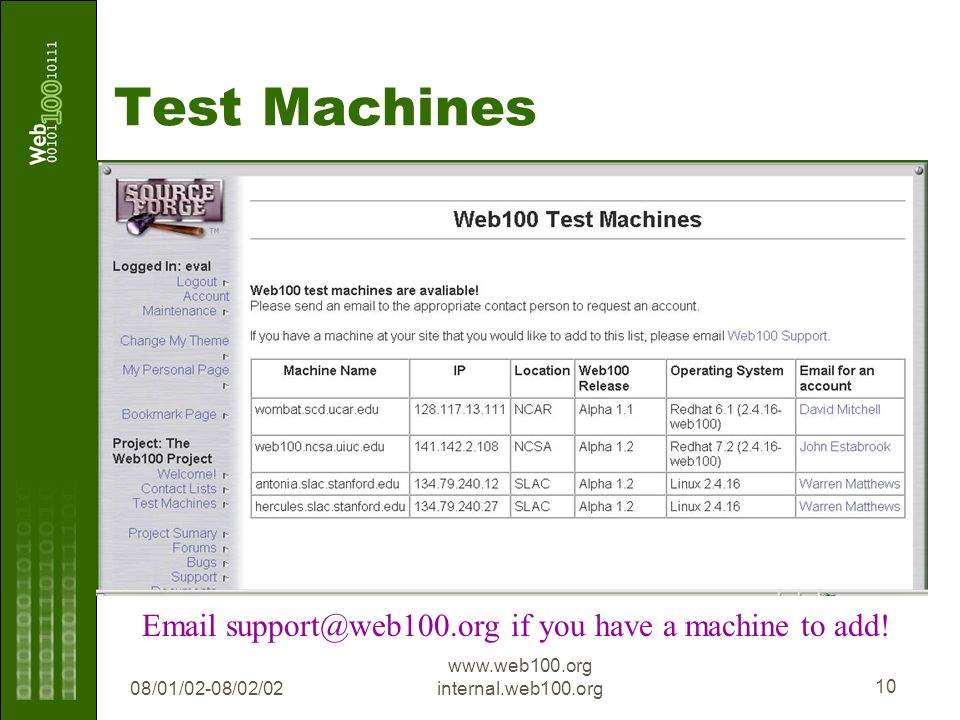 08/01/02-08/02/02 www.web100.org internal.web100.org 10 Test Machines Email support@web100.org if you have a machine to add!