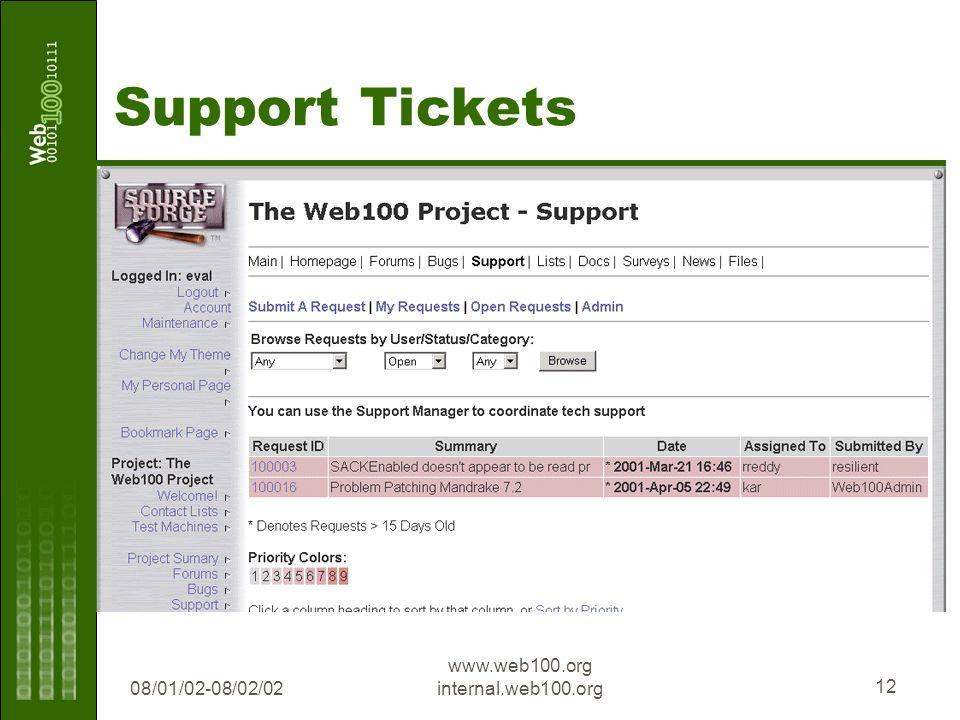 08/01/02-08/02/02 www.web100.org internal.web100.org 12 Support Tickets