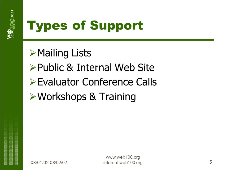 08/01/02-08/02/02 www.web100.org internal.web100.org 5 Types of Support Mailing Lists Public & Internal Web Site Evaluator Conference Calls Workshops & Training
