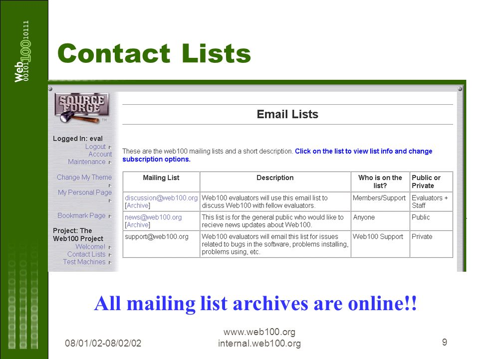 08/01/02-08/02/02 www.web100.org internal.web100.org 9 Contact Lists All mailing list archives are online!!