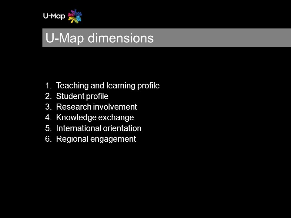 1.Teaching and learning profile 2.Student profile 3.Research involvement 4.Knowledge exchange 5.International orientation 6.Regional engagement U-Map dimensions