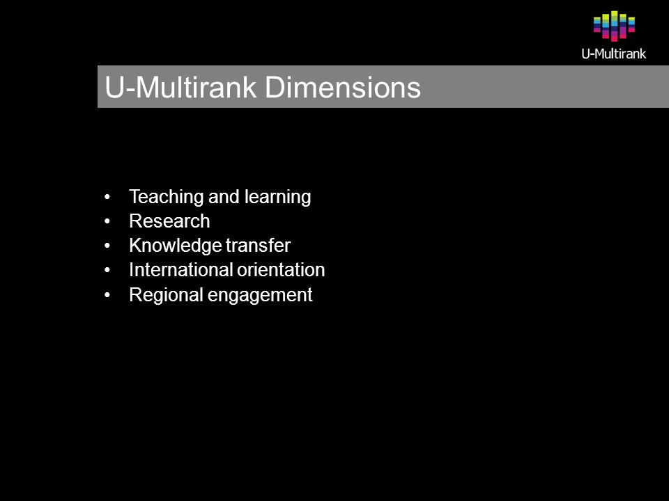 U-Multirank Dimensions Teaching and learning Research Knowledge transfer International orientation Regional engagement