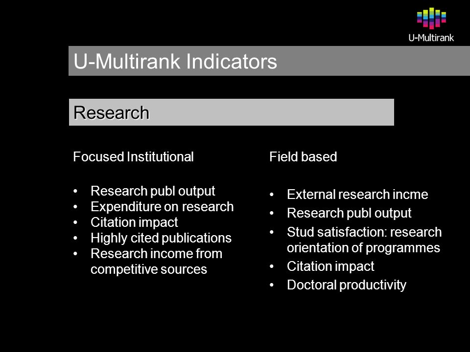 U-Multirank Indicators Focused Institutional Research publ output Expenditure on research Citation impact Highly cited publications Research income from competitive sources Research Field based External research incme Research publ output Stud satisfaction: research orientation of programmes Citation impact Doctoral productivity