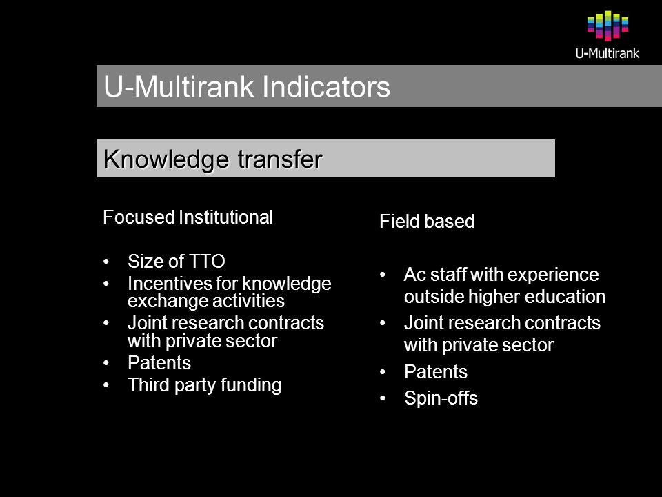 U-Multirank Indicators Focused Institutional Size of TTO Incentives for knowledge exchange activities Joint research contracts with private sector Patents Third party funding Knowledge transfer Field based Ac staff with experience outside higher education Joint research contracts with private sector Patents Spin-offs