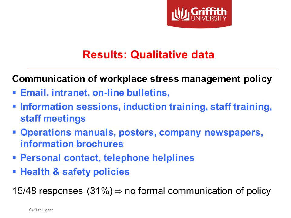 Griffith Health Results: Qualitative data Communication of workplace stress management policy Email, intranet, on-line bulletins, Information sessions, induction training, staff training, staff meetings Operations manuals, posters, company newspapers, information brochures Personal contact, telephone helplines Health & safety policies 15/48 responses (31%) no formal communication of policy
