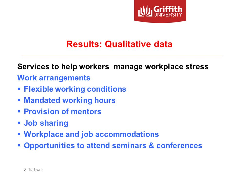 Griffith Health Results: Qualitative data Services to help workers manage workplace stress Work arrangements Flexible working conditions Mandated working hours Provision of mentors Job sharing Workplace and job accommodations Opportunities to attend seminars & conferences