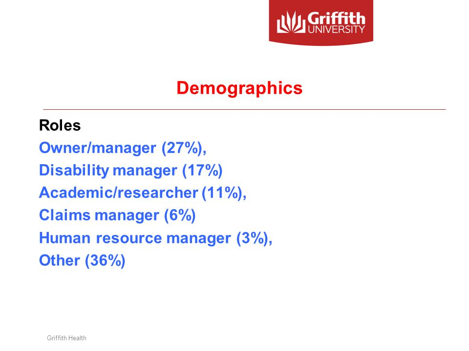 Griffith Health Demographics Roles Owner/manager (27%), Disability manager (17%) Academic/researcher (11%), Claims manager (6%) Human resource manager (3%), Other (36%)