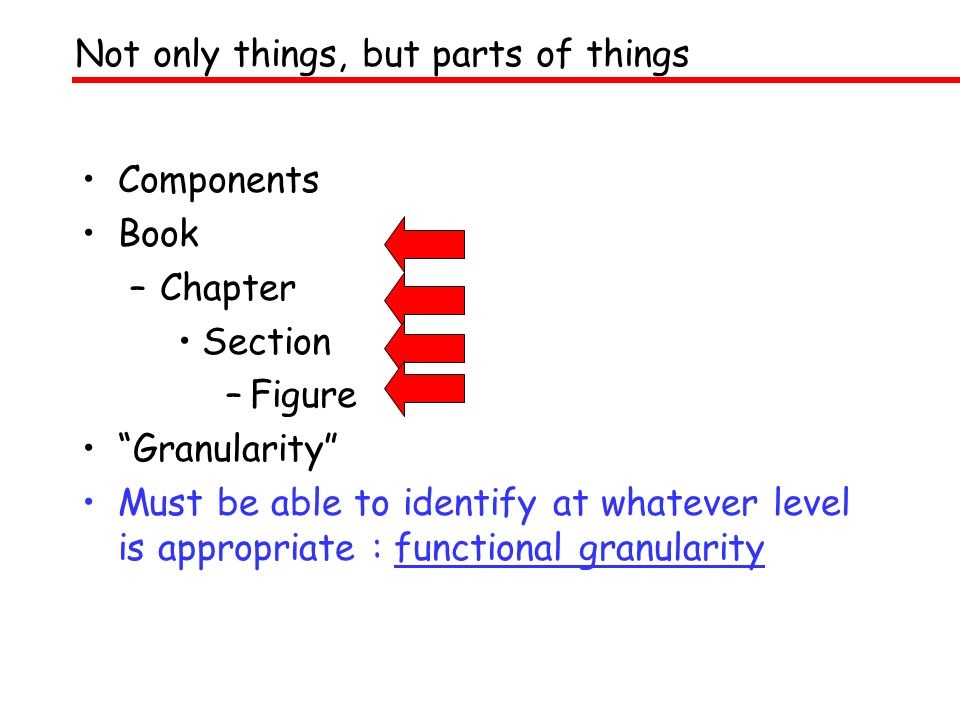 Components Book –Chapter Section –Figure Granularity Must be able to identify at whatever level is appropriate : functional granularity Not only thing
