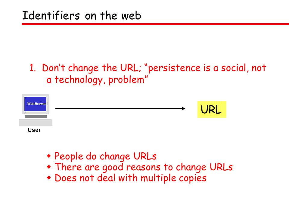 Web Browser User URL 1. Dont change the URL; persistence is a social, not a technology, problem People do change URLs There are good reasons to change