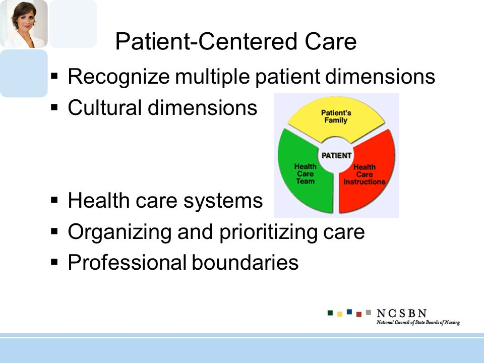 Patient-Centered Care Recognize multiple patient dimensions Cultural dimensions Health care systems Organizing and prioritizing care Professional boun