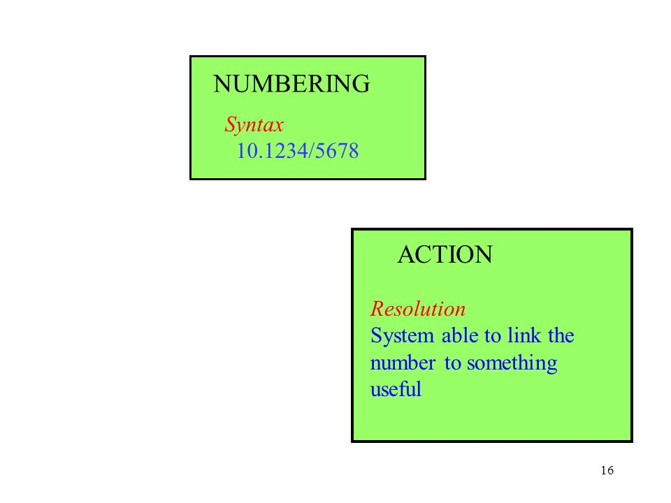 16 Syntax /5678 NUMBERING Resolution System able to link the number to something useful ACTION