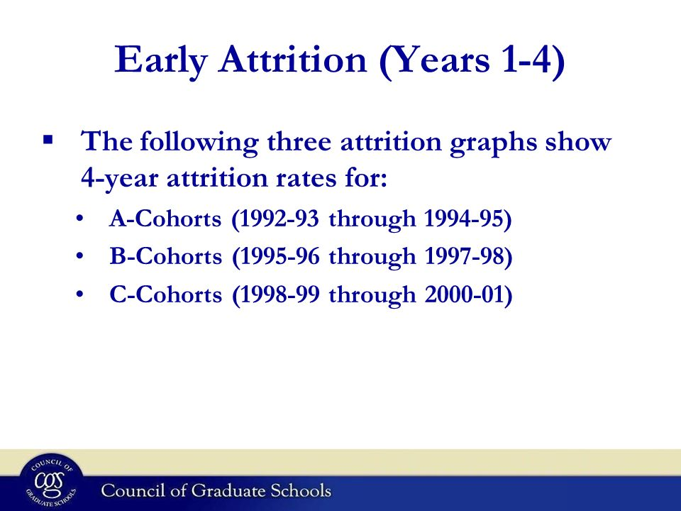 Early Attrition (Years 1-4) The following three attrition graphs show 4-year attrition rates for: A-Cohorts (1992-93 through 1994-95) B-Cohorts (1995-96 through 1997-98) C-Cohorts (1998-99 through 2000-01)