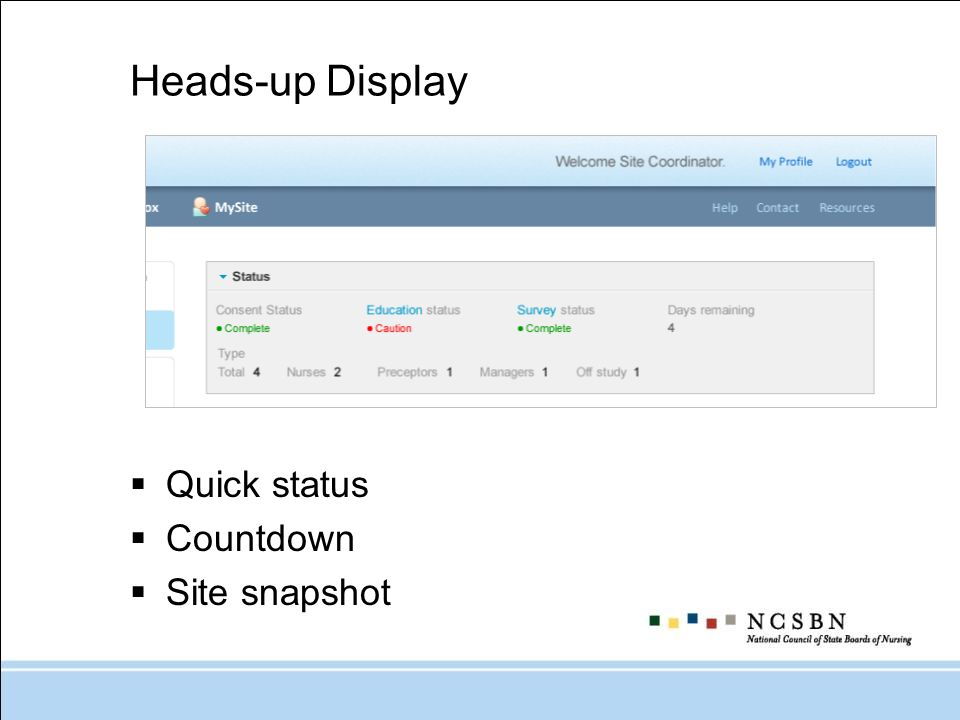 Heads-up Display Quick status Countdown Site snapshot