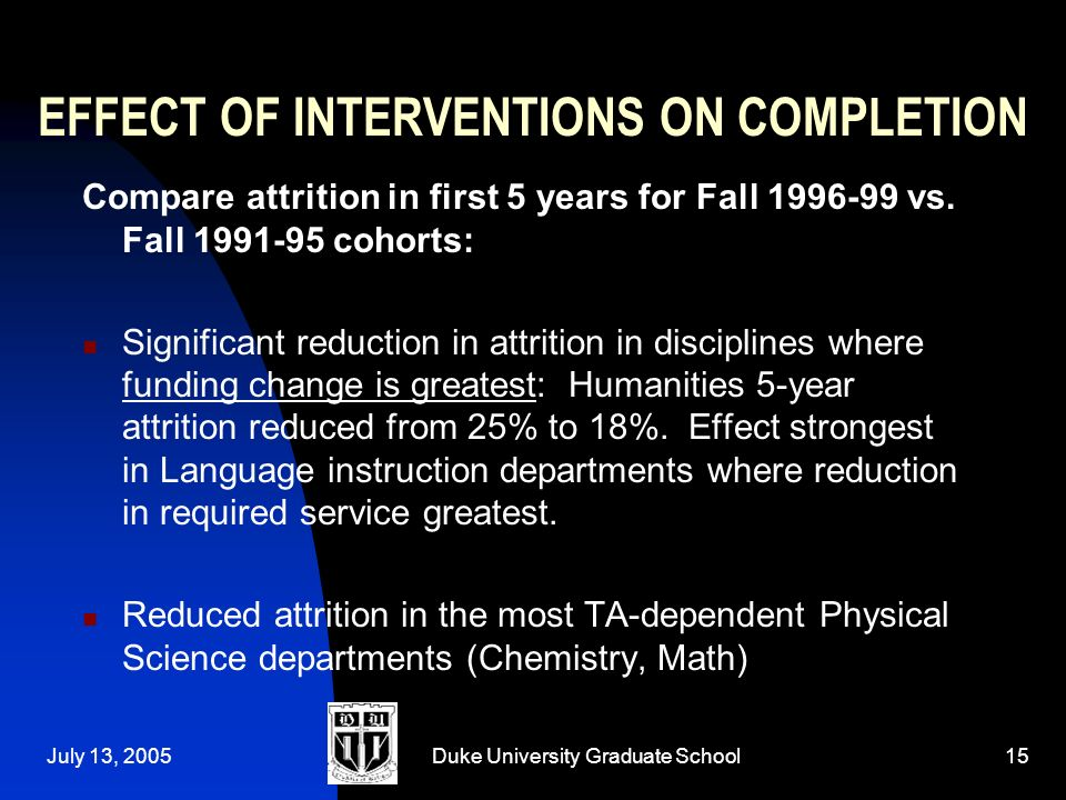 July 13, 2005Duke University Graduate School15 EFFECT OF INTERVENTIONS ON COMPLETION Compare attrition in first 5 years for Fall vs.