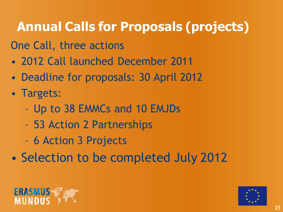 Annual Calls for Proposals (projects) One Call, three actions 2012 Call launched December 2011 Deadline for proposals: 30 April 2012 Targets: –Up to 38 EMMCs and 10 EMJDs –53 Action 2 Partnerships –6 Action 3 Projects Selection to be completed July