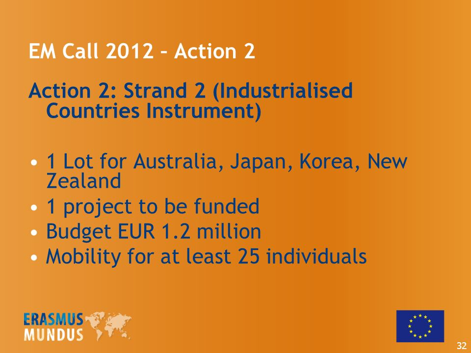 EM Call 2012 – Action 2 Action 2: Strand 2 (Industrialised Countries Instrument) 1 Lot for Australia, Japan, Korea, New Zealand 1 project to be funded Budget EUR 1.2 million Mobility for at least 25 individuals 32
