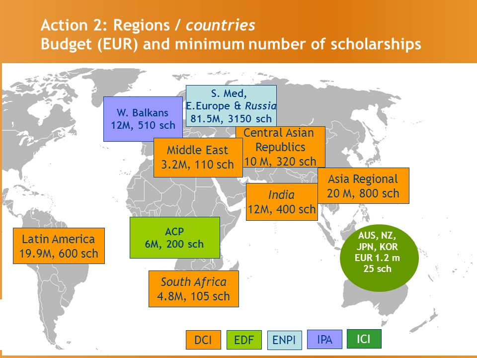 South Africa 4.8M, 105 sch ACP 6M, 200 sch Action 2: Regions / countries Budget (EUR) and minimum number of scholarships W.