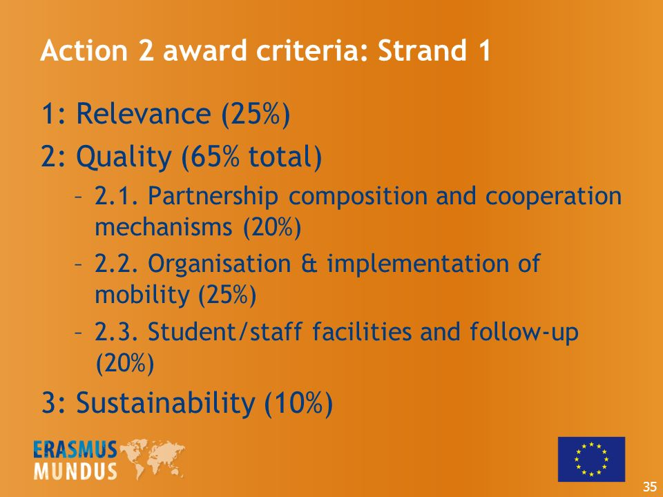 Action 2 award criteria: Strand 1 1: Relevance (25%) 2: Quality (65% total) –2.1.