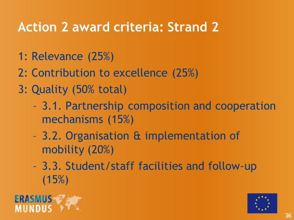 Action 2 award criteria: Strand 2 1: Relevance (25%) 2: Contribution to excellence (25%) 3: Quality (50% total) –3.1.