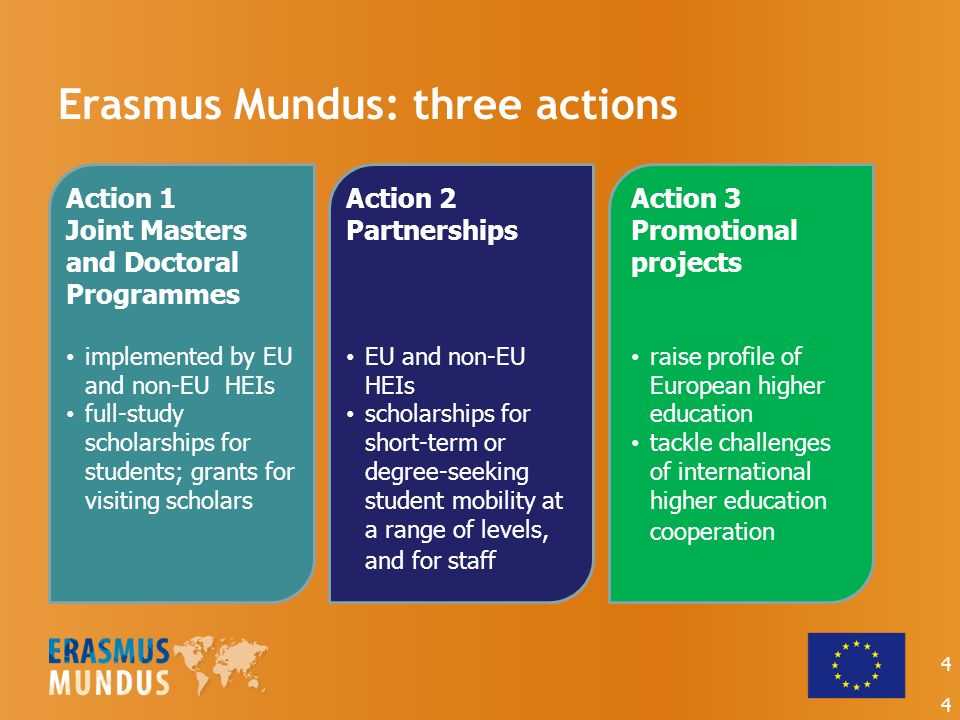Erasmus Mundus: three actions Action 1 Joint Masters and Doctoral Programmes implemented by EU and non-EU HEIs full-study scholarships for students; grants for visiting scholars Action 2 Partnerships EU and non-EU HEIs scholarships for short-term or degree-seeking student mobility at a range of levels, and for staff Action 3 Promotional projects raise profile of European higher education tackle challenges of international higher education cooperation 4 4