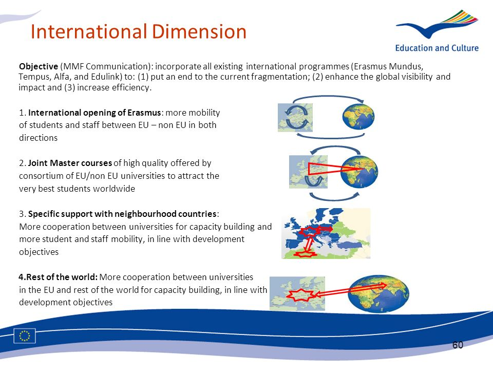 60 International Dimension Objective (MMF Communication): incorporate all existing international programmes (Erasmus Mundus, Tempus, Alfa, and Edulink) to: (1) put an end to the current fragmentation; (2) enhance the global visibility and impact and (3) increase efficiency.